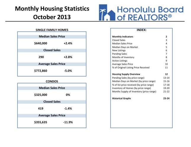Honolulu Board of Realtors October 2013 Housing Statistics