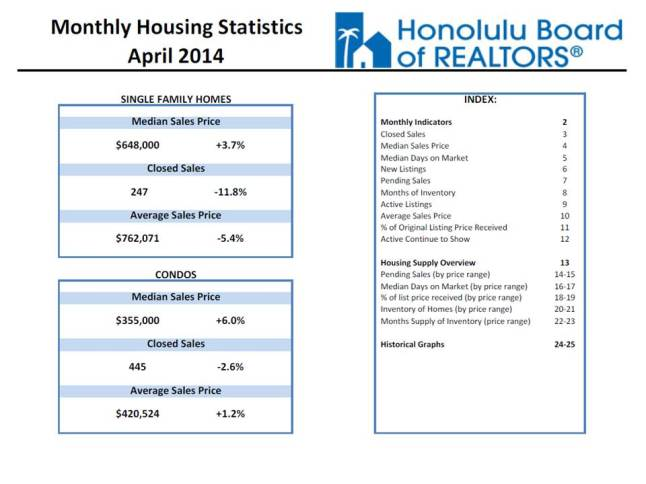 Honolulu Board of Realtors April 2014 Housing Statistics
