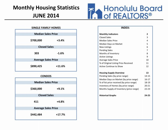 Click Here for PDF Version of the Honolulu Board of Realtors June 2014 Local Market Updates