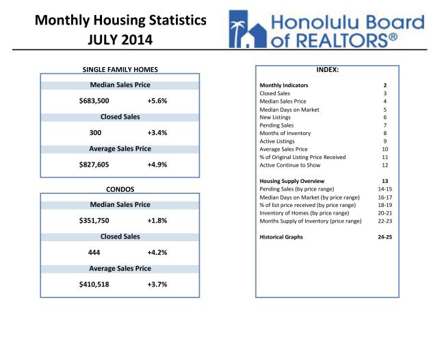 Click Here for PDF Version of the Honolulu Board of Realtors July 2014 Housing Statistics