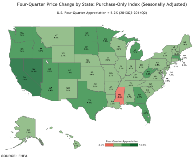 Hawaii Shows Consistent Quarterly Median Sales Price Growth